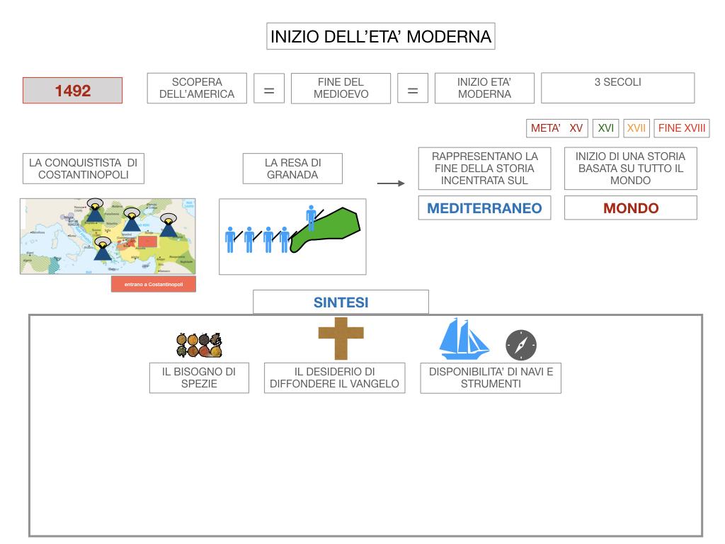 4. INIZIO DELL'ETA' MODERNA_SIMULAZIONE.019