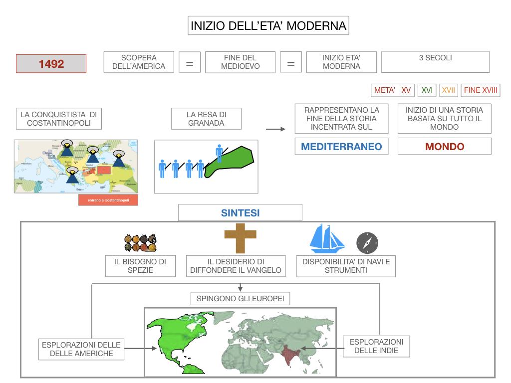 4. INIZIO DELL'ETA' MODERNA_SIMULAZIONE.022