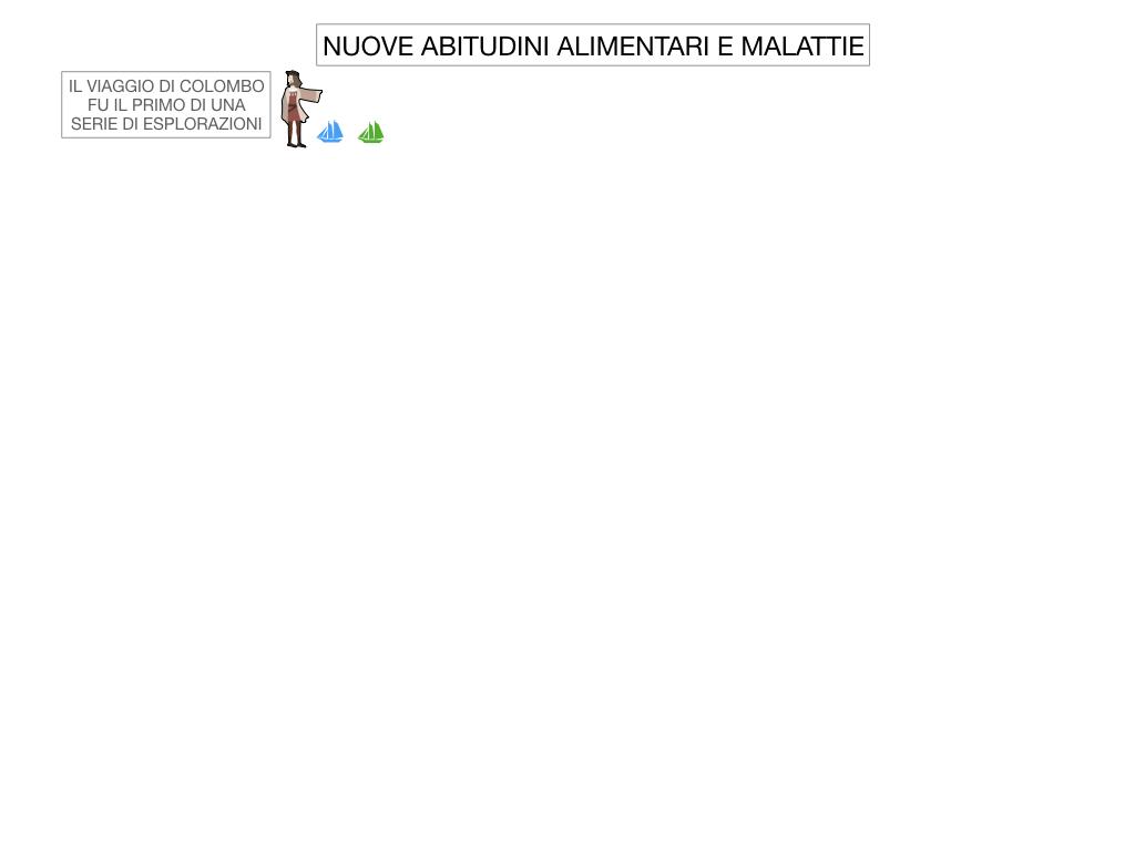 4. INIZIO DELL'ETA' MODERNA_SIMULAZIONE.038