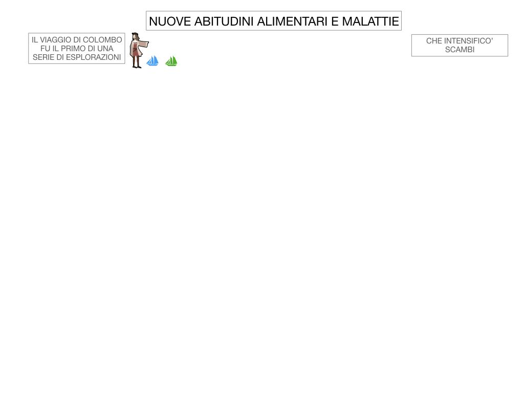 4. INIZIO DELL'ETA' MODERNA_SIMULAZIONE.039