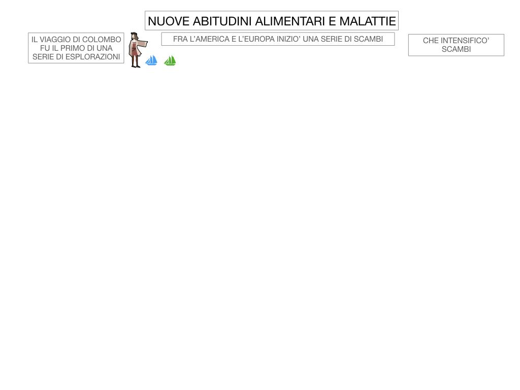 4. INIZIO DELL'ETA' MODERNA_SIMULAZIONE.040