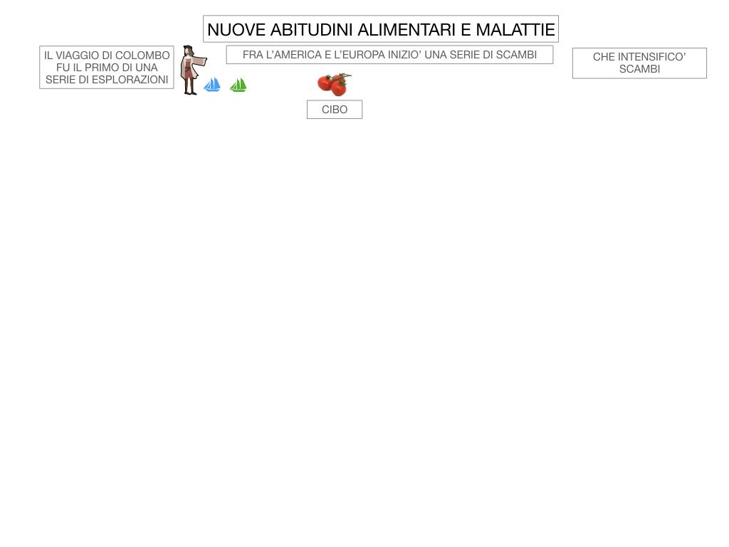 4. INIZIO DELL'ETA' MODERNA_SIMULAZIONE.041