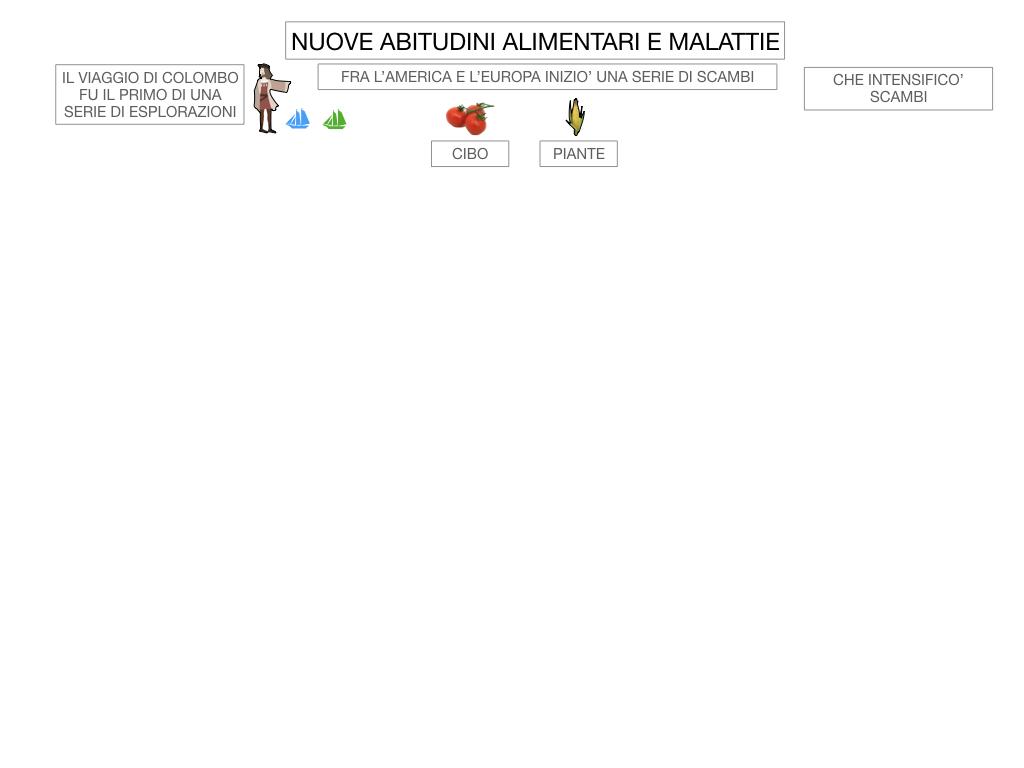 4. INIZIO DELL'ETA' MODERNA_SIMULAZIONE.042