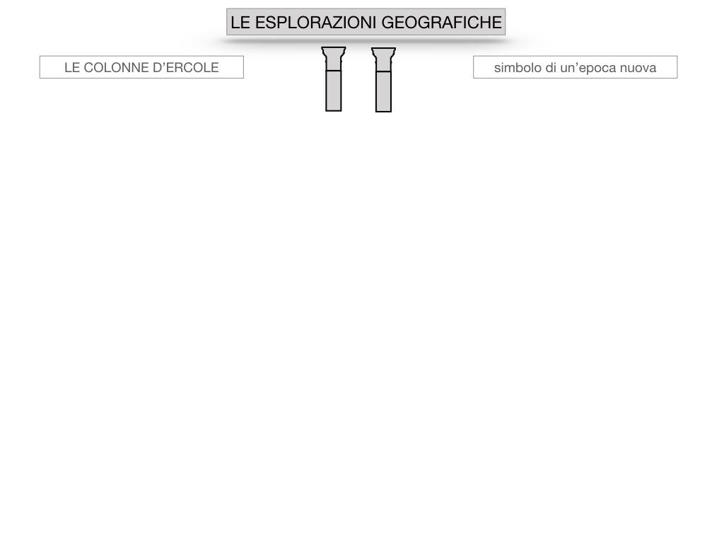 5. IL NUOVO MONDO LA SCOPERTA DELL'AMERICA_SIMULAZIONE.003