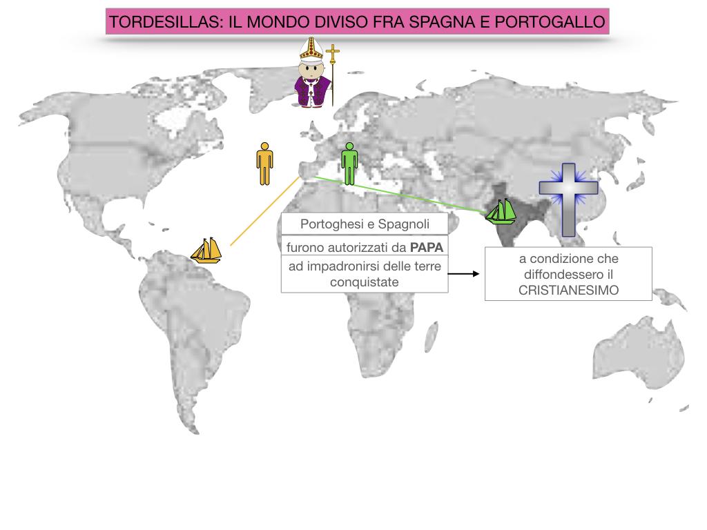 5. IL NUOVO MONDO LA SCOPERTA DELL'AMERICA_SIMULAZIONE.059