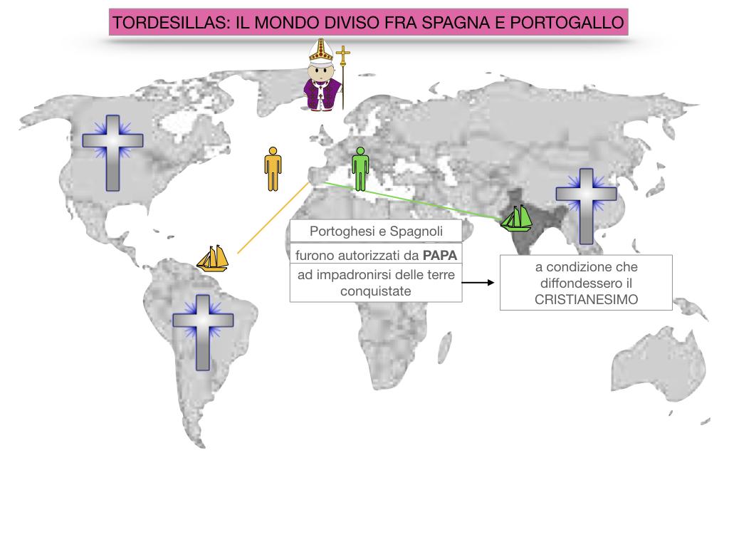5. IL NUOVO MONDO LA SCOPERTA DELL'AMERICA_SIMULAZIONE.061