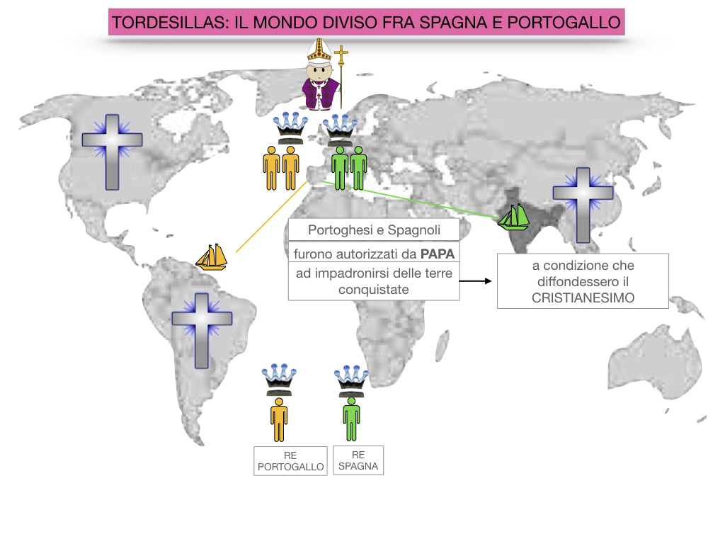 5. IL NUOVO MONDO LA SCOPERTA DELL'AMERICA_SIMULAZIONE.063