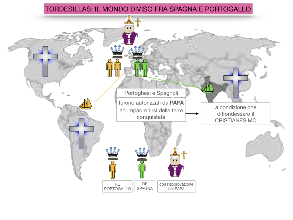 5. IL NUOVO MONDO LA SCOPERTA DELL'AMERICA_SIMULAZIONE.064