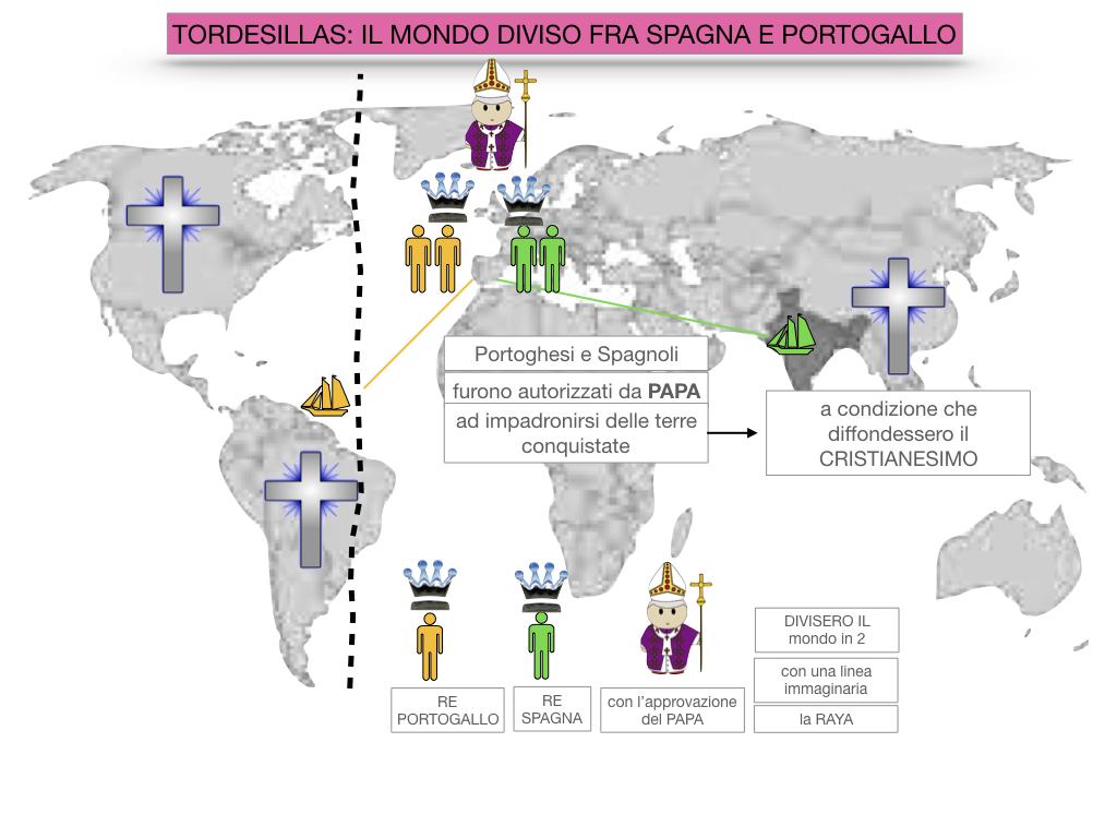 5. IL NUOVO MONDO LA SCOPERTA DELL'AMERICA_SIMULAZIONE.066