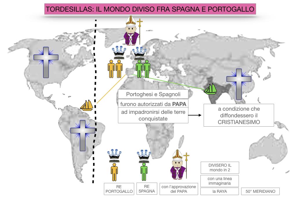 5. IL NUOVO MONDO LA SCOPERTA DELL'AMERICA_SIMULAZIONE.067