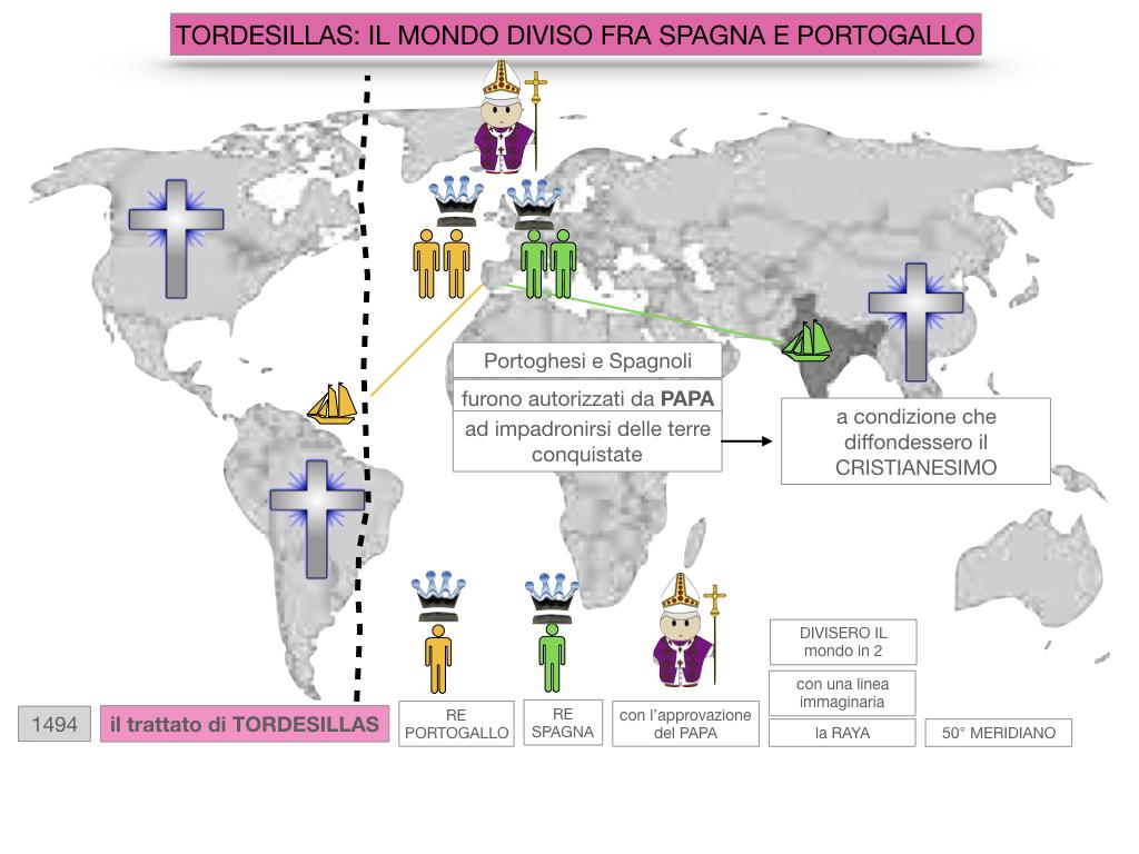 5. IL NUOVO MONDO LA SCOPERTA DELL'AMERICA_SIMULAZIONE.068