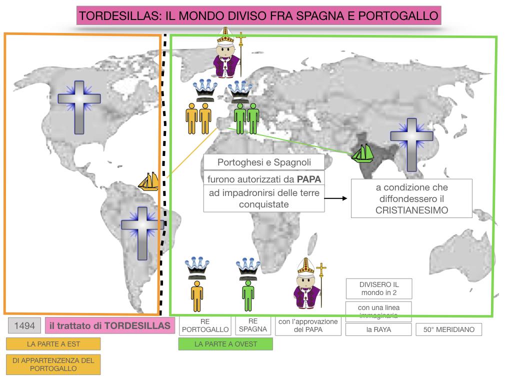 5. IL NUOVO MONDO LA SCOPERTA DELL'AMERICA_SIMULAZIONE.071
