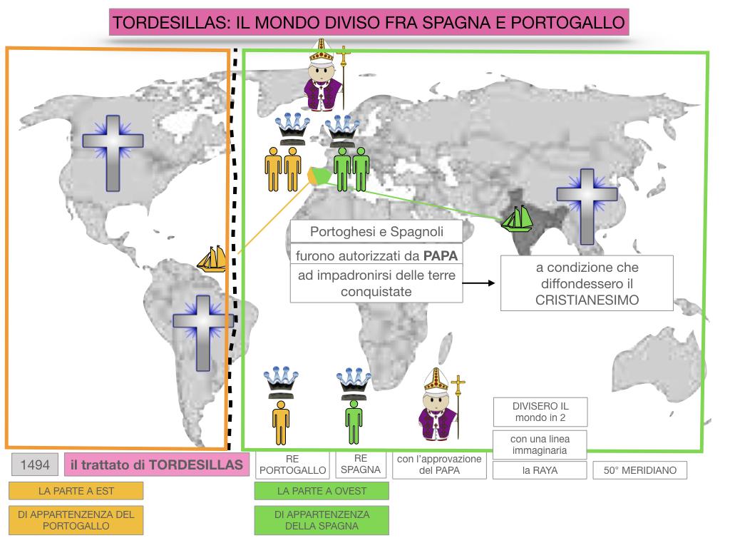 5. IL NUOVO MONDO LA SCOPERTA DELL'AMERICA_SIMULAZIONE.073
