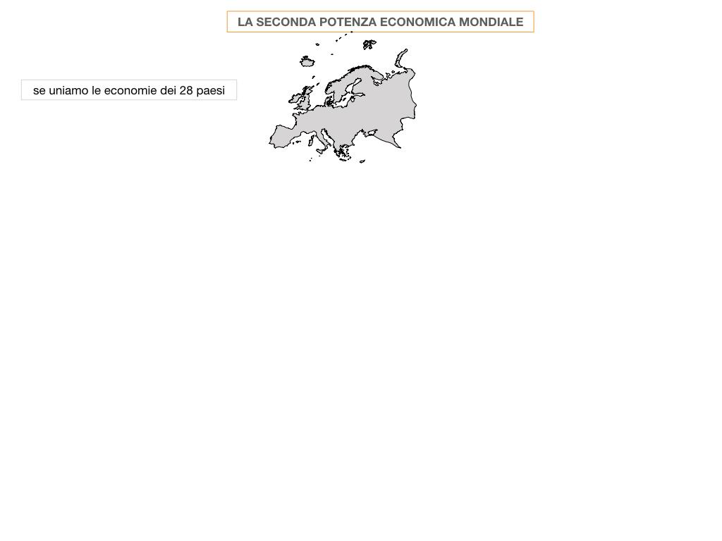 6. IL MERCATO COMUNE_SIMULAZIONE.041
