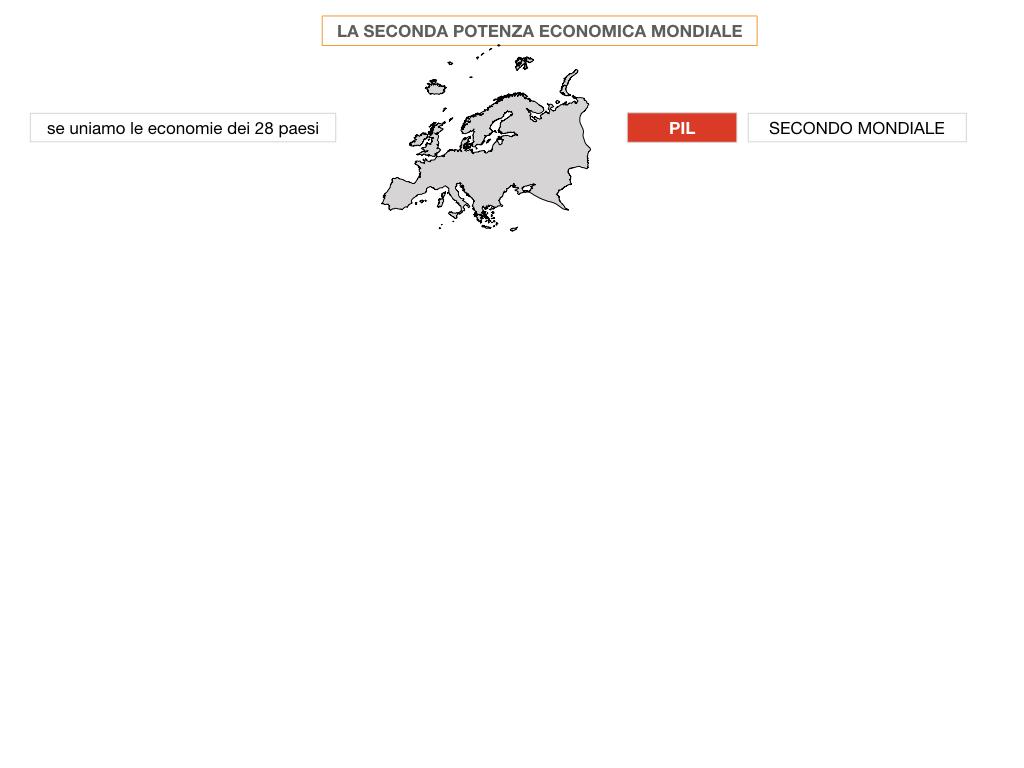 6. IL MERCATO COMUNE_SIMULAZIONE.042