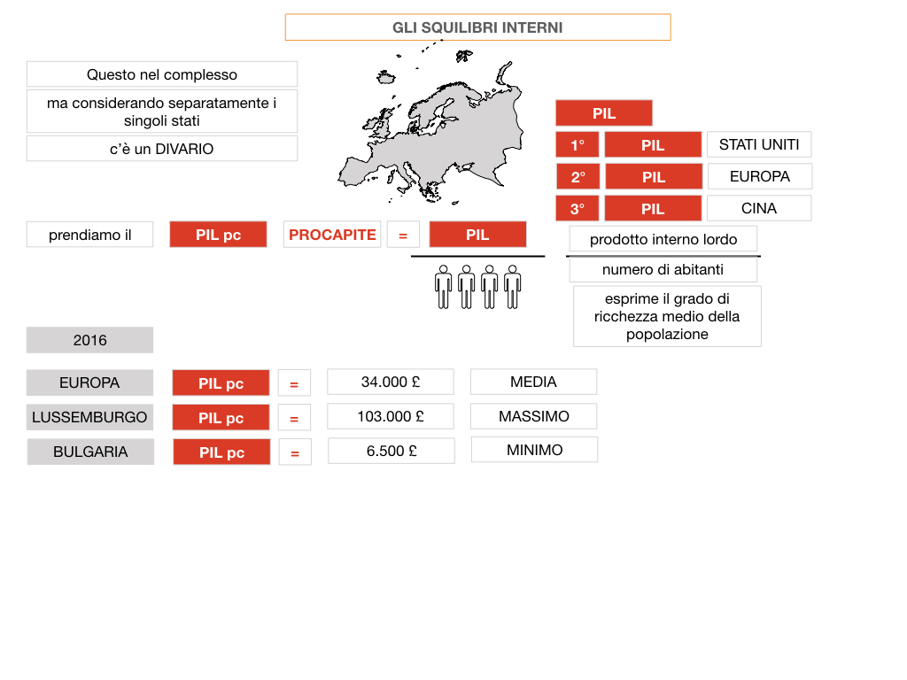 6. IL MERCATO COMUNE_SIMULAZIONE.059
