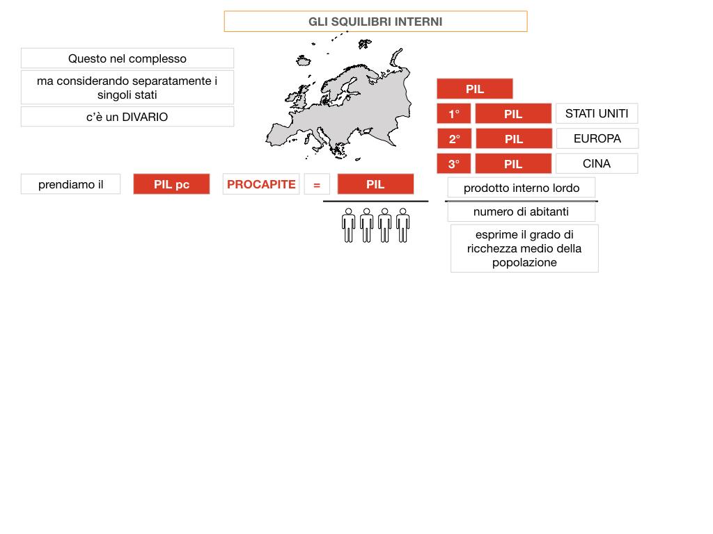 6. IL MERCATO COMUNE_SIMULAZIONE.069
