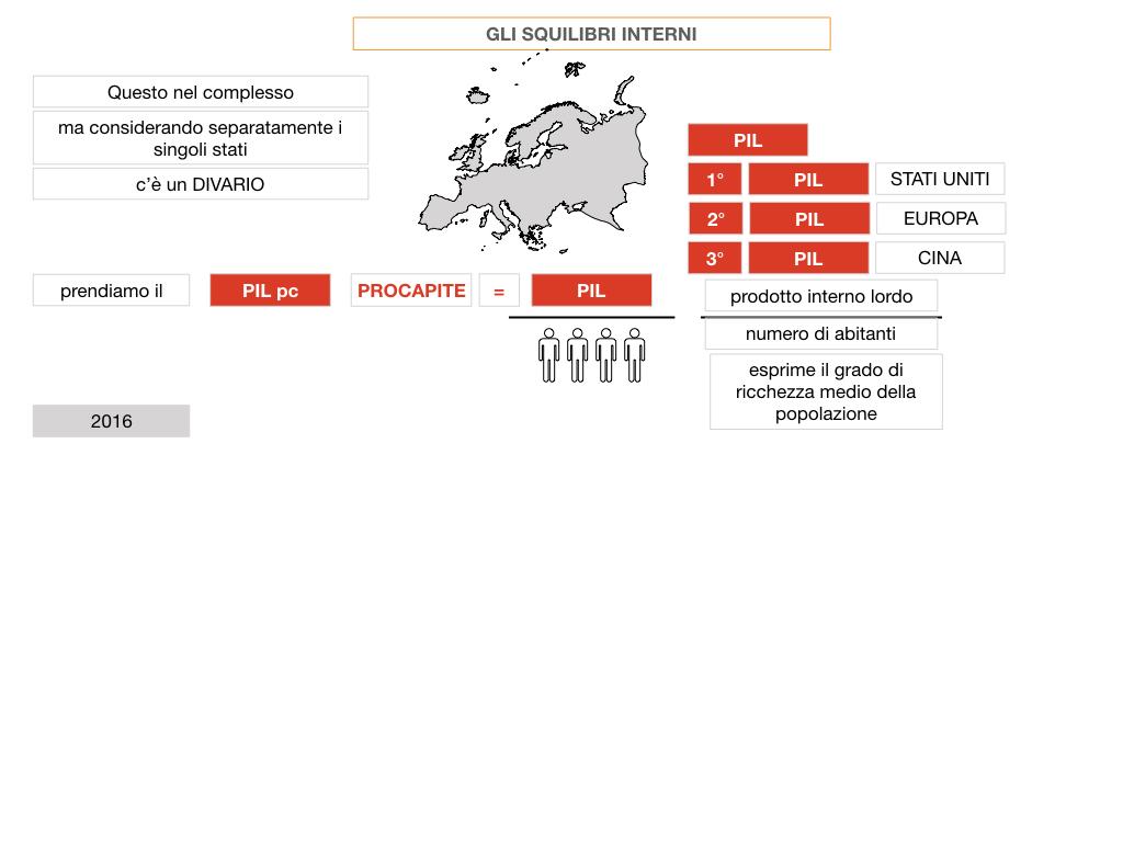6. IL MERCATO COMUNE_SIMULAZIONE.070
