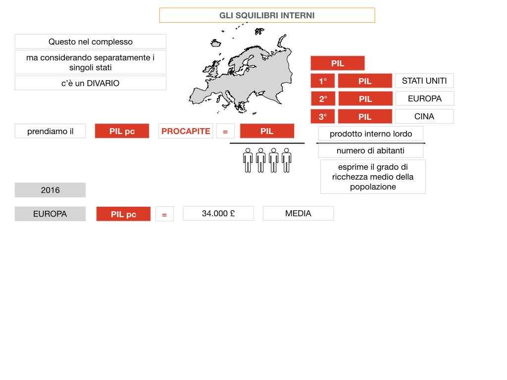 6. IL MERCATO COMUNE_SIMULAZIONE.072