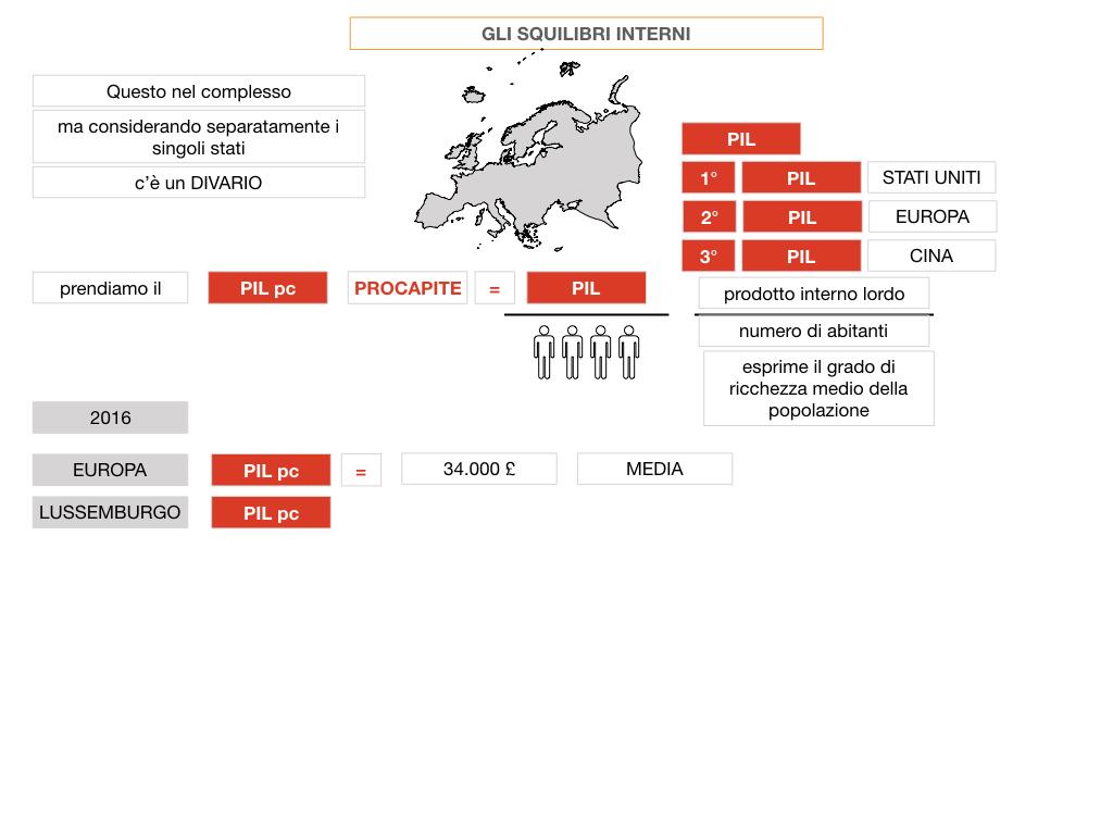 6. IL MERCATO COMUNE_SIMULAZIONE.073