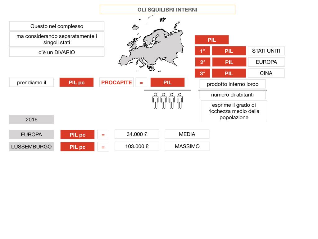 6. IL MERCATO COMUNE_SIMULAZIONE.074