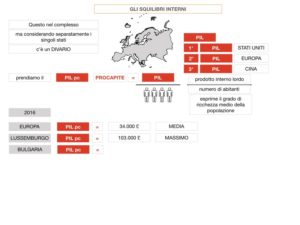 6. IL MERCATO COMUNE_SIMULAZIONE.075