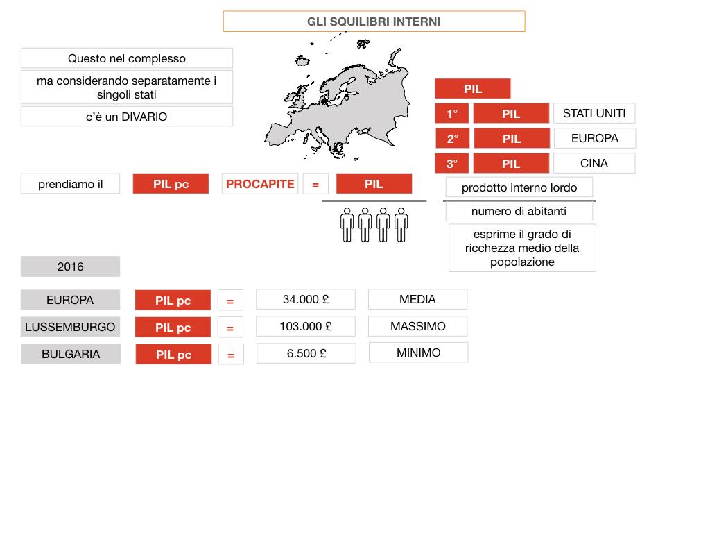 6. IL MERCATO COMUNE_SIMULAZIONE.076