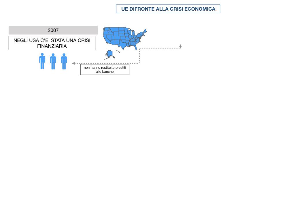 7. LA CRISI ECONOMICA_SIMULAZIONE.004