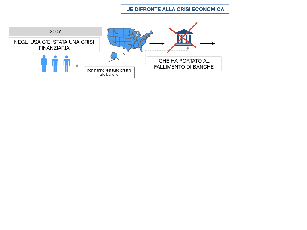 7. LA CRISI ECONOMICA_SIMULAZIONE.005