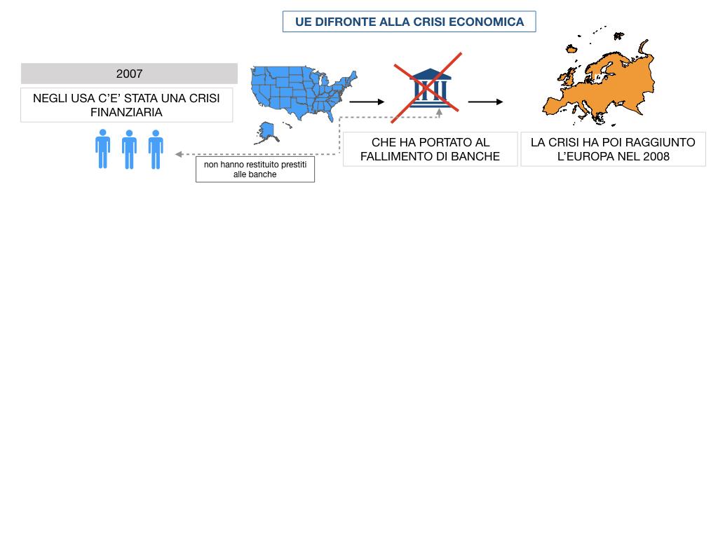 7. LA CRISI ECONOMICA_SIMULAZIONE.006