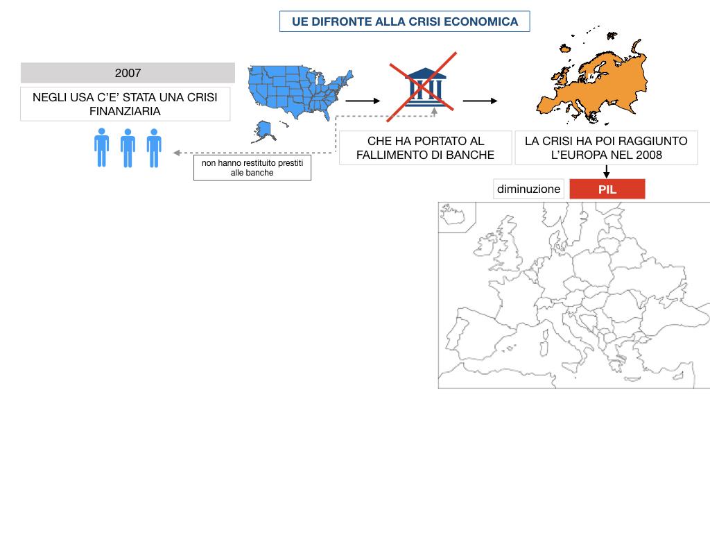 7. LA CRISI ECONOMICA_SIMULAZIONE.007