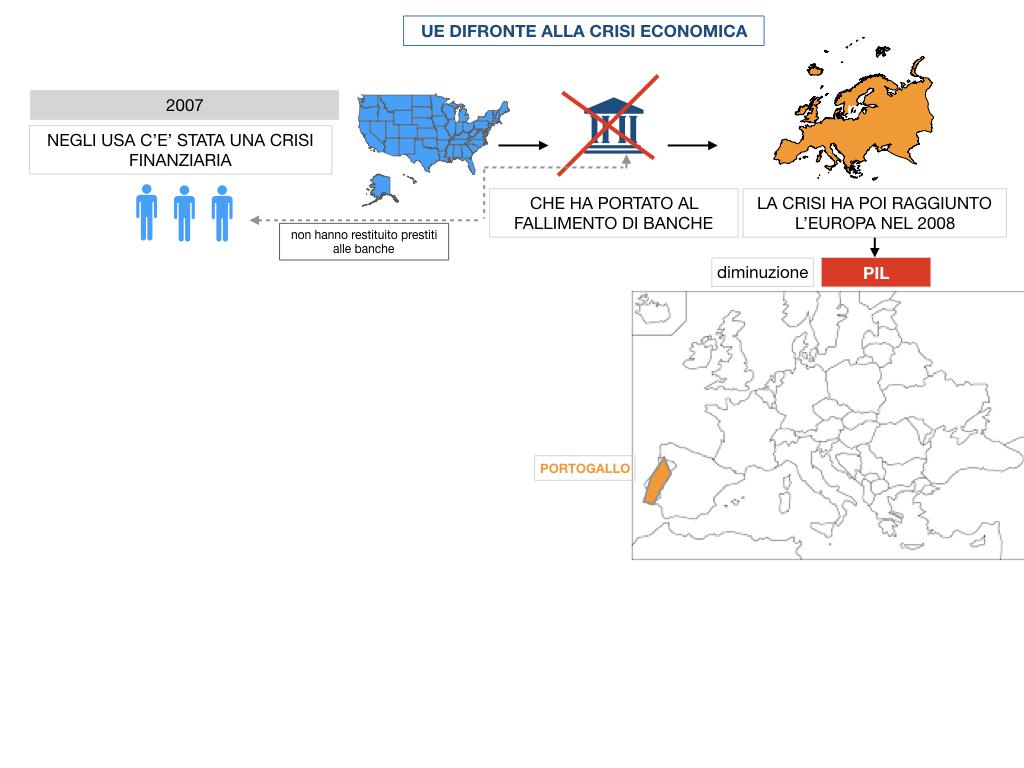 7. LA CRISI ECONOMICA_SIMULAZIONE.008