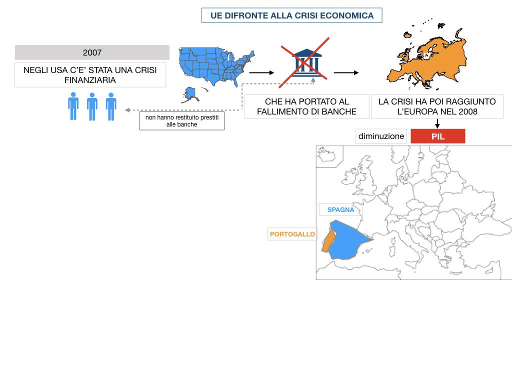 7. LA CRISI ECONOMICA_SIMULAZIONE.009