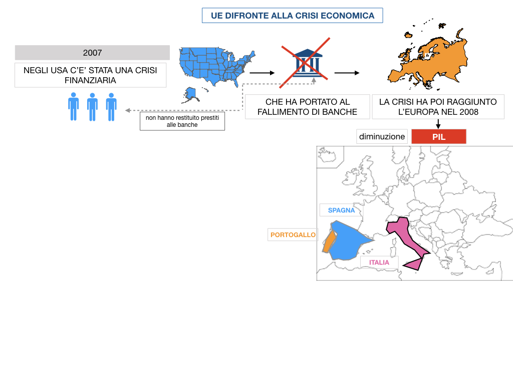 7. LA CRISI ECONOMICA_SIMULAZIONE.010