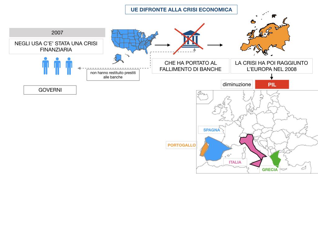 7. LA CRISI ECONOMICA_SIMULAZIONE.012