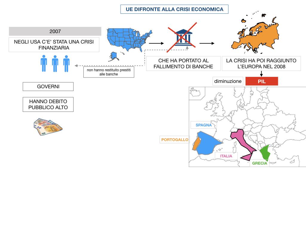 7. LA CRISI ECONOMICA_SIMULAZIONE.013