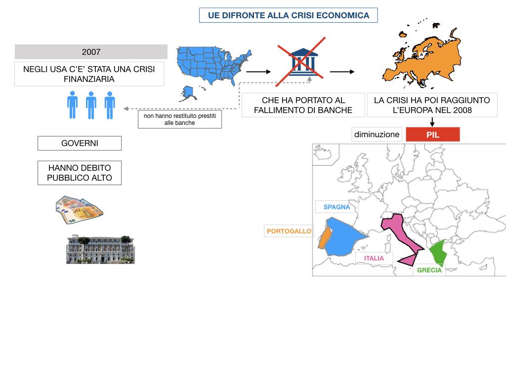 7. LA CRISI ECONOMICA_SIMULAZIONE.014