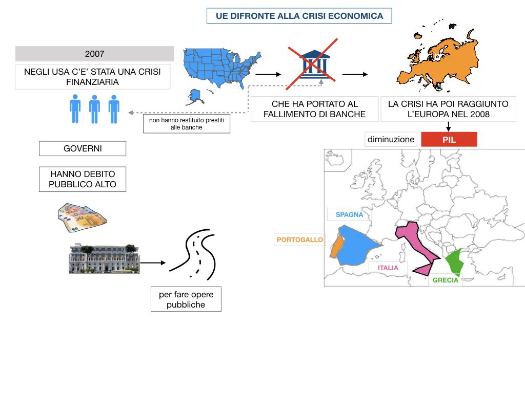 7. LA CRISI ECONOMICA_SIMULAZIONE.015