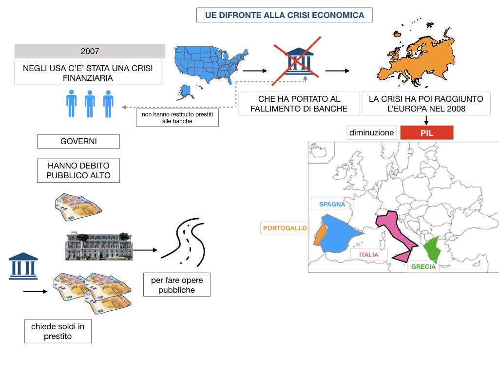 7. LA CRISI ECONOMICA_SIMULAZIONE.016