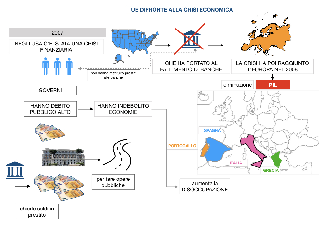 7. LA CRISI ECONOMICA_SIMULAZIONE.018