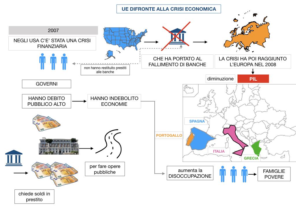 7. LA CRISI ECONOMICA_SIMULAZIONE.019