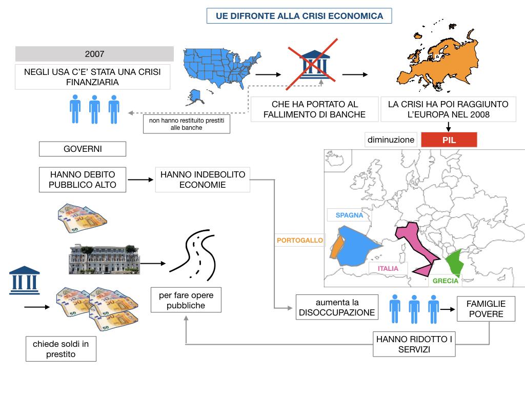 7. LA CRISI ECONOMICA_SIMULAZIONE.020