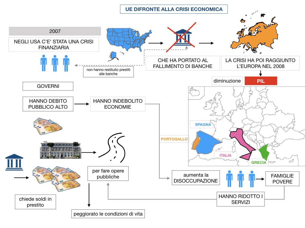 7. LA CRISI ECONOMICA_SIMULAZIONE.021