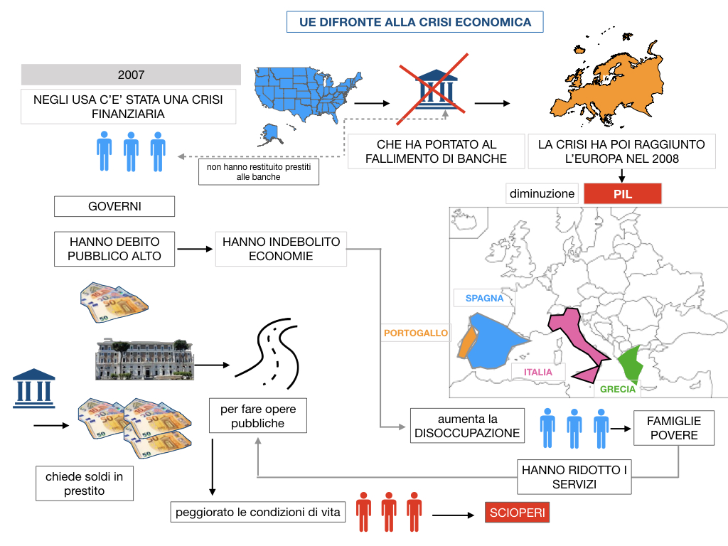 7. LA CRISI ECONOMICA_SIMULAZIONE.022