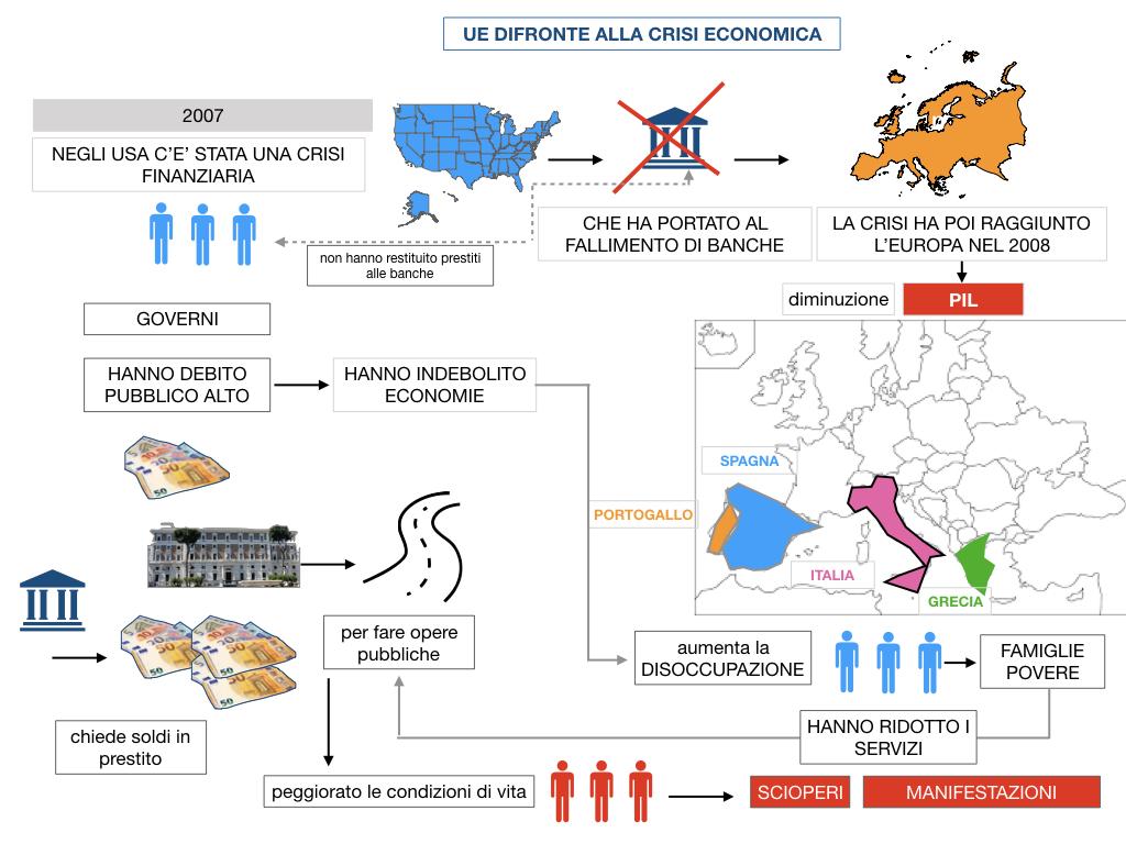 7. LA CRISI ECONOMICA_SIMULAZIONE.023