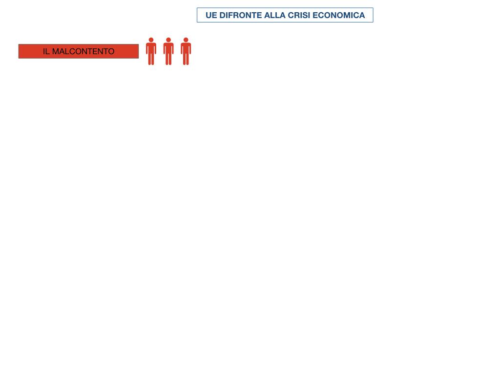 7. LA CRISI ECONOMICA_SIMULAZIONE.024