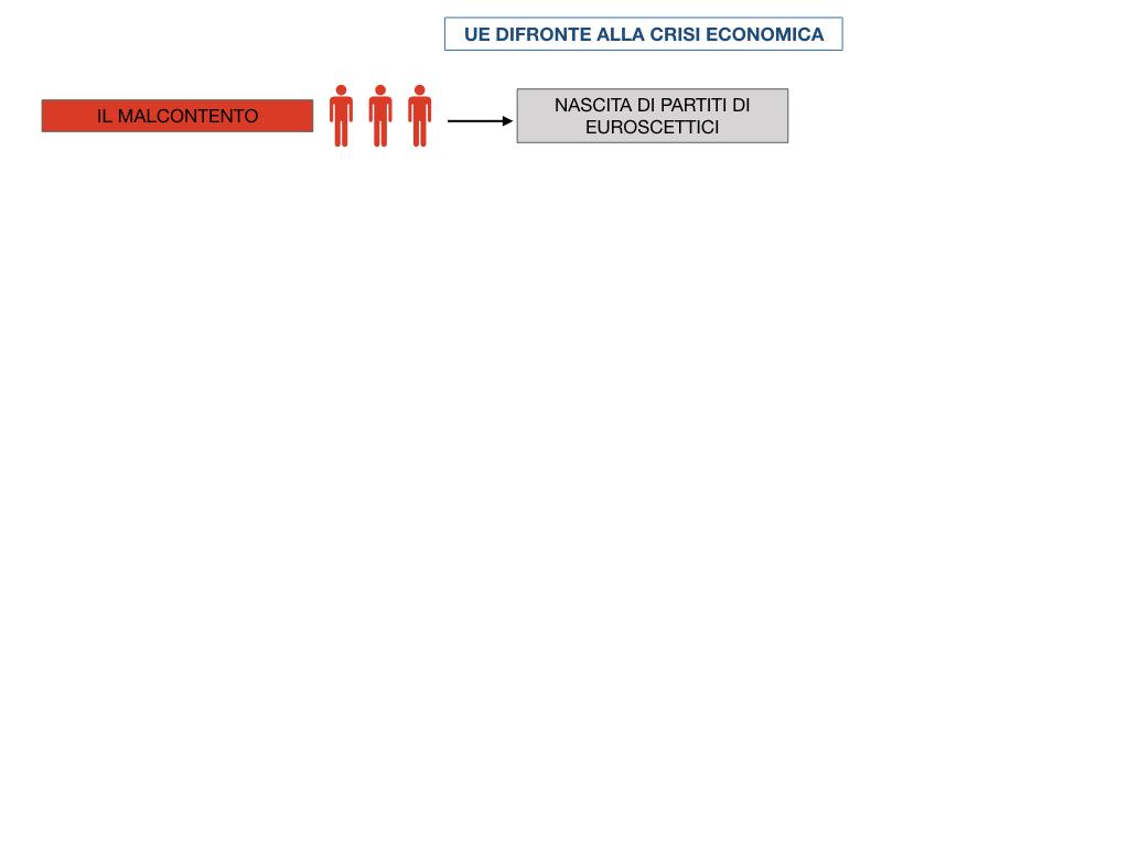 7. LA CRISI ECONOMICA_SIMULAZIONE.025