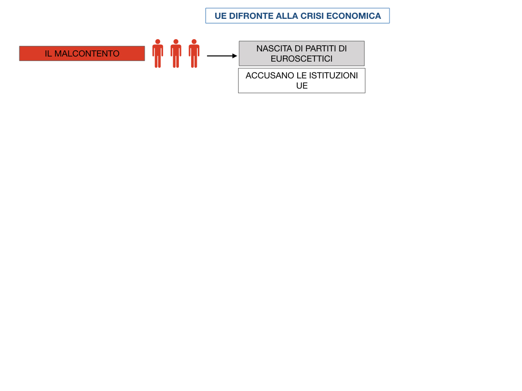 7. LA CRISI ECONOMICA_SIMULAZIONE.026