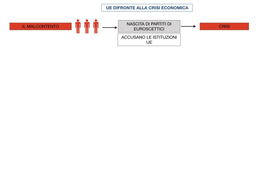 7. LA CRISI ECONOMICA_SIMULAZIONE.027