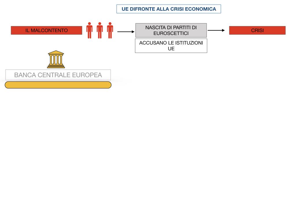 7. LA CRISI ECONOMICA_SIMULAZIONE.028